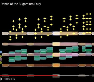 Dance of the Sugar Plum Fairy interpreted by Smalin in the Music Animation Machine
