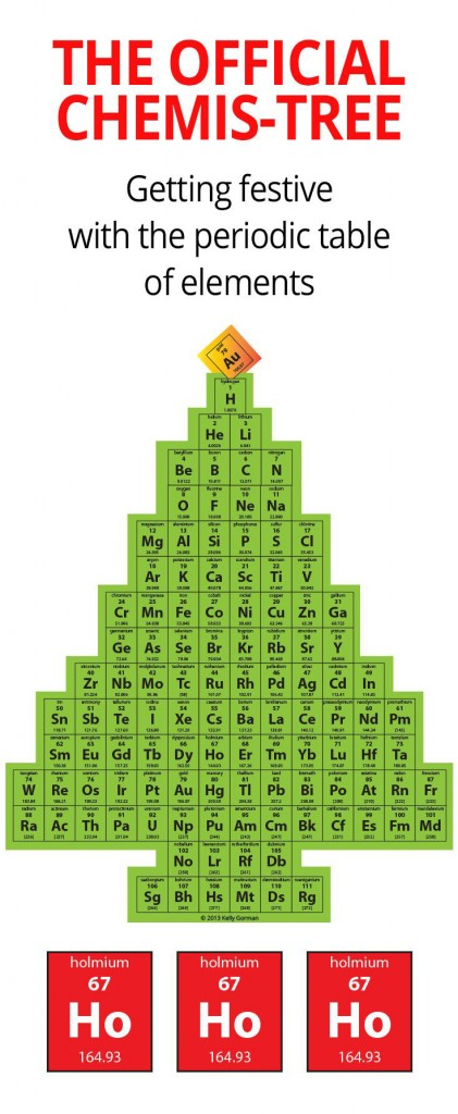 2017 Advent Calendar of Fascinating Websites – Day 20 – Christmas Chemis-Tree