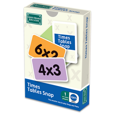 Times Tables Snap Box